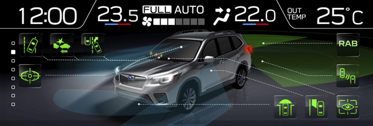MY19 Subaru Forester MFD
