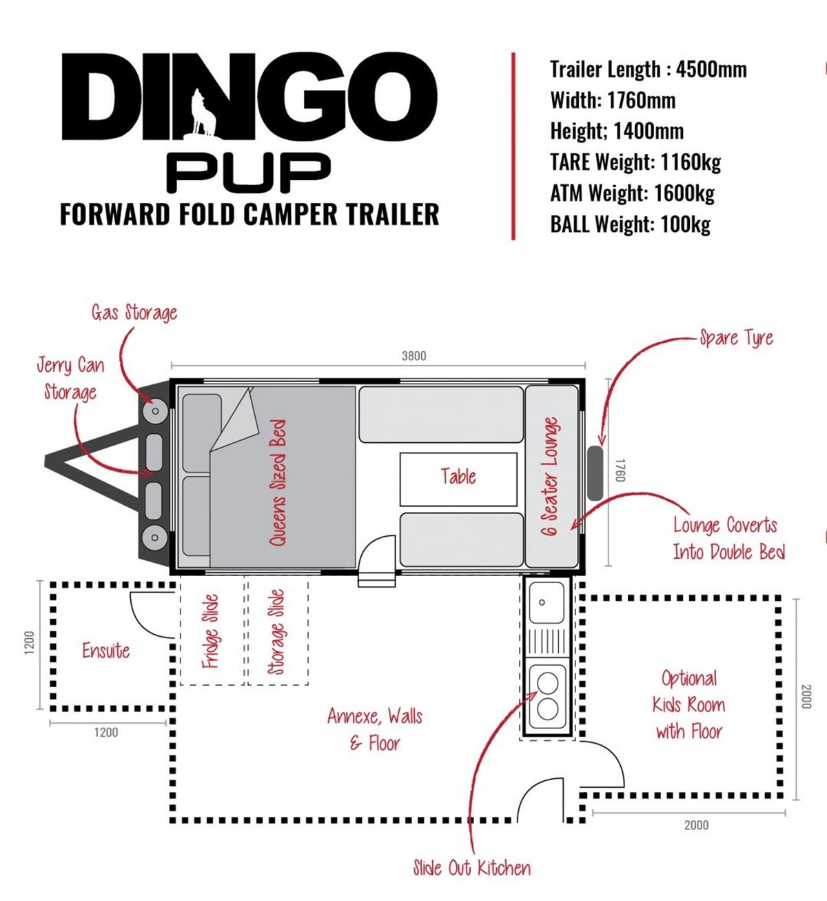 Skamper Kamper Dingo Pup layout