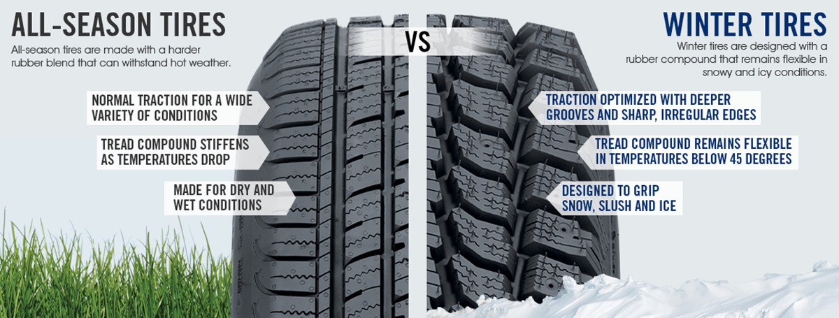Snow driving tips tyres
