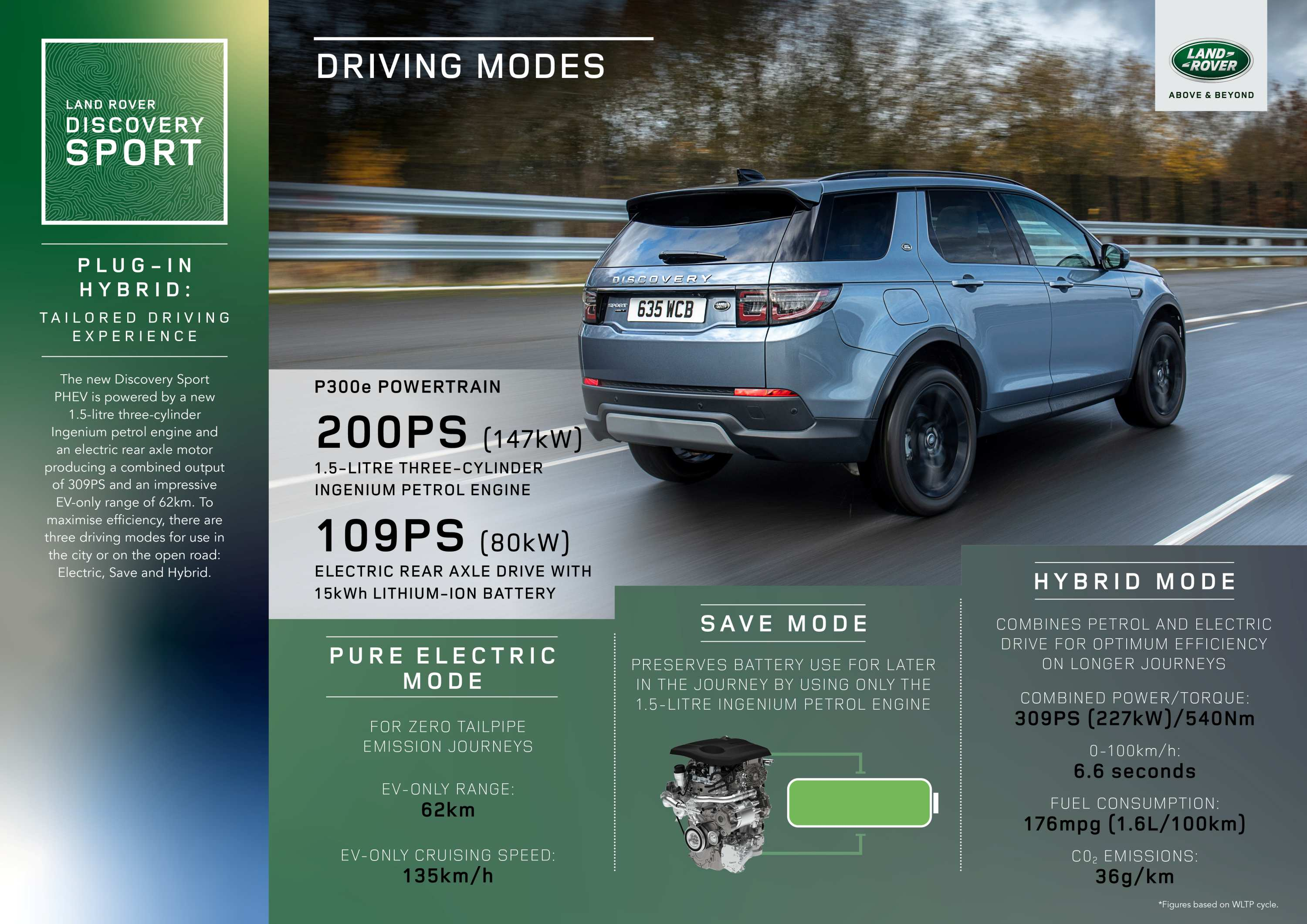 Land Rover Discovery Sport 1 Driving Modes