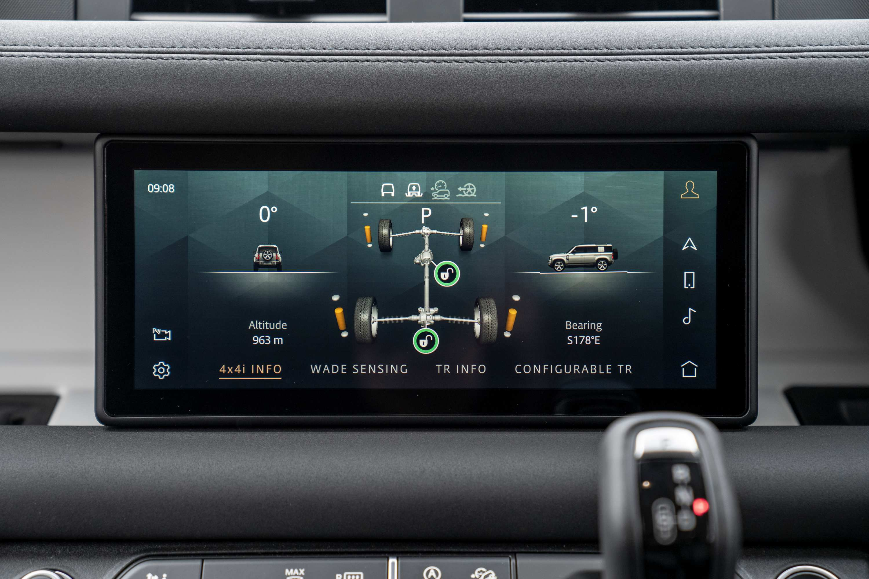 Land Rover Defender 4wd info