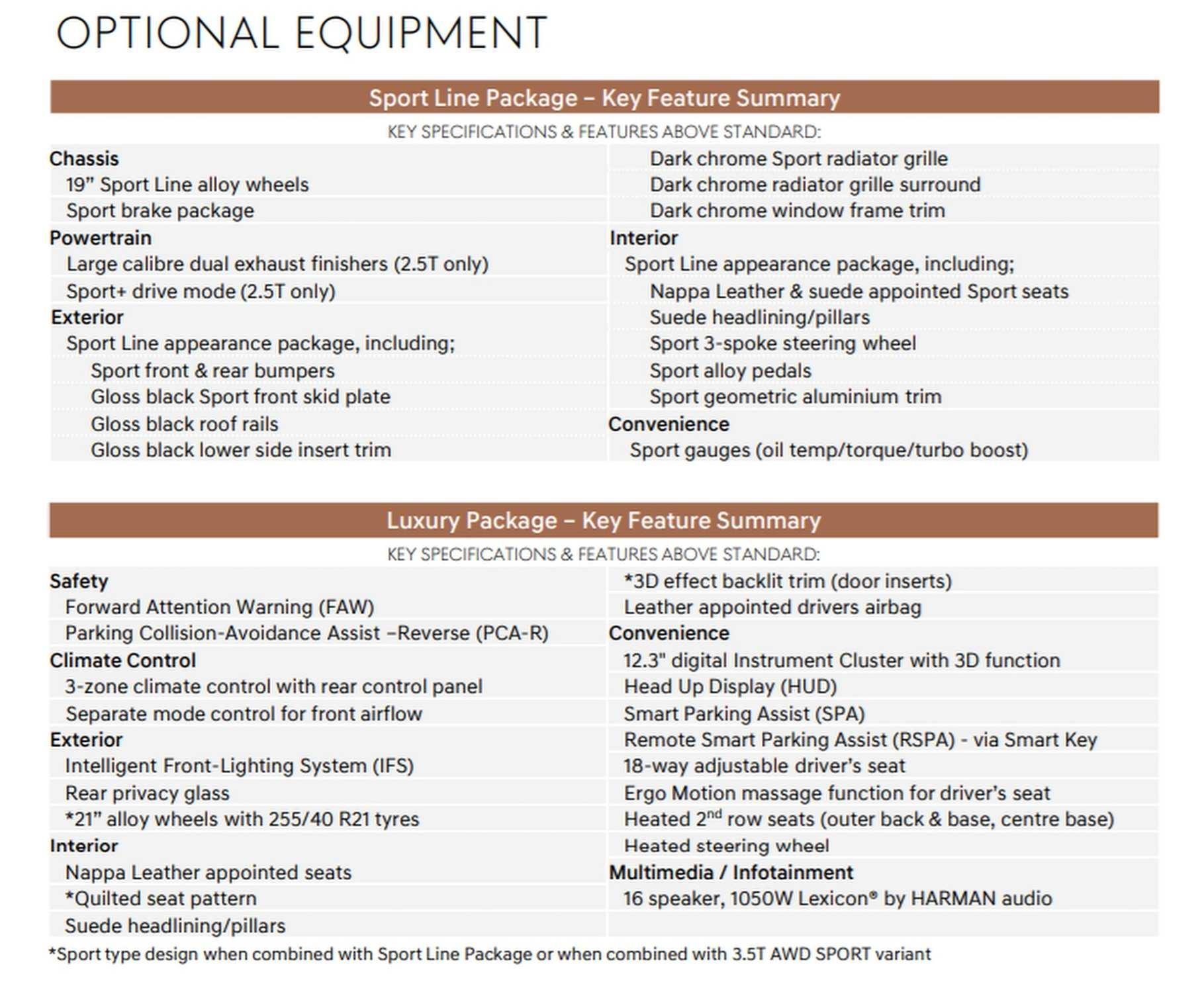 Genesis GV70 options